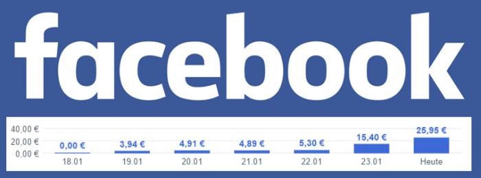 Warum zeigt Facebook immer falsche Zahlen?